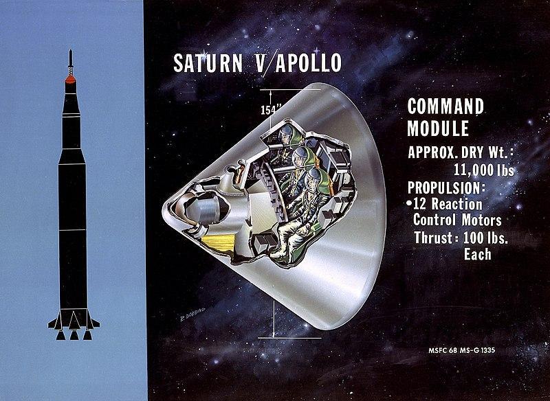 Самый крупный из всех бескрылых СА «Аполлон» тоже был довольно тесен (США, 1967—75)